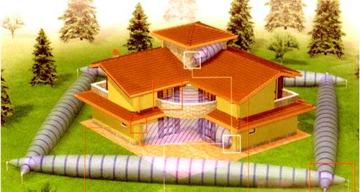 Sistema d allarme con protezione perimetrale - Antifurti casa milano ...