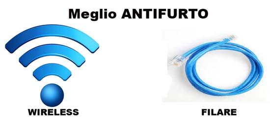 Antifurto casa il nuovo blog sugli allarmi - Miglior antifurto per casa ...