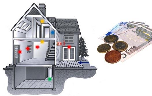 Sistemi antintrusione prezzi - Antifurto casa costi ...
